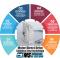 Motor Direc Drive Para Galoneira Industrial, 550w,Bivolt-